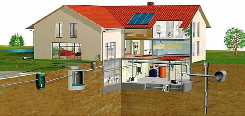 оформление документов на газификацию частного дома